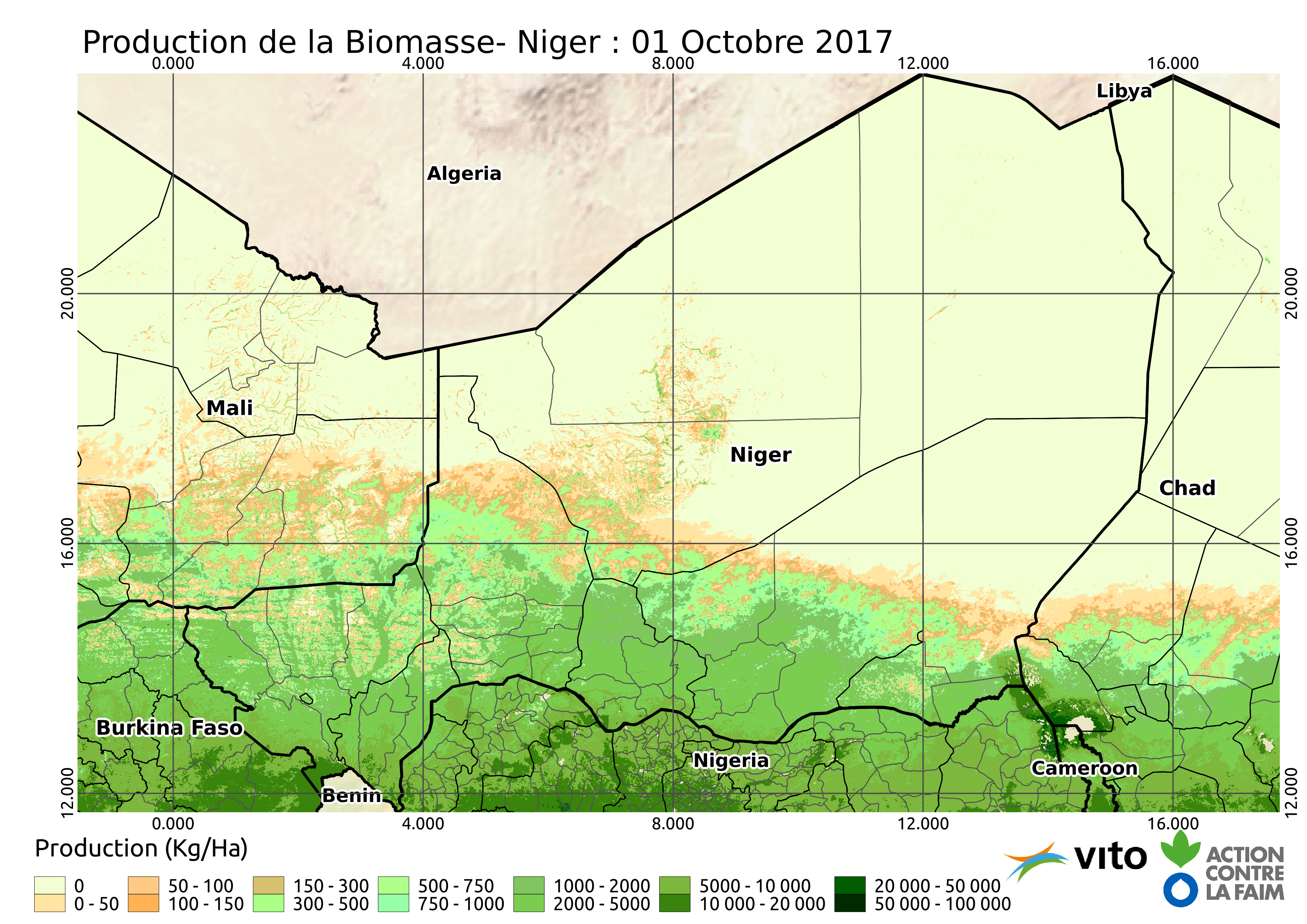 Production Niger 2017